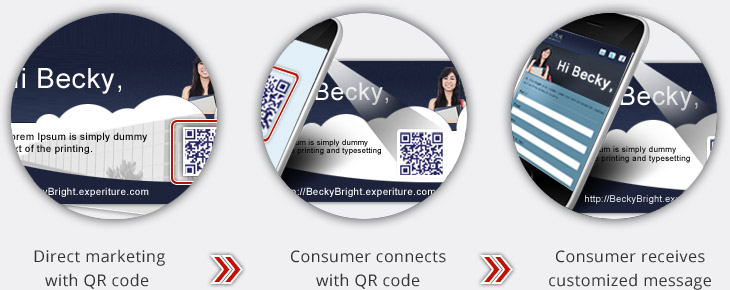 Connect with QR codes